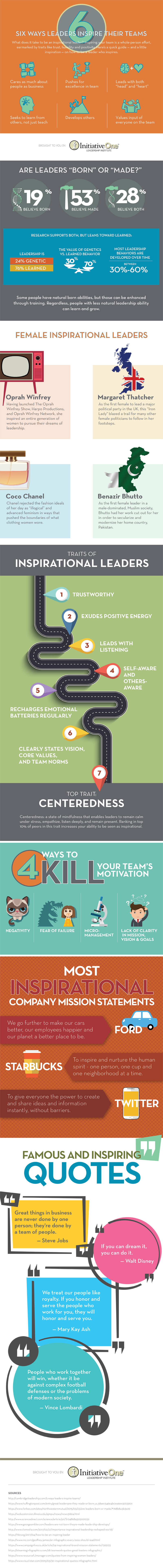 How to Inspire Teams: 6 Best Ways Leaders Can Use (INFOGRAPHIC)